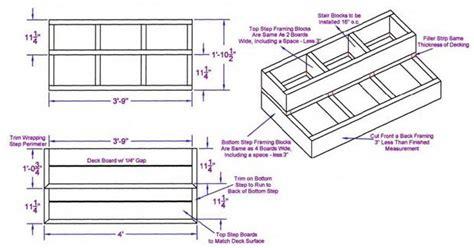 Box-Step-Plans