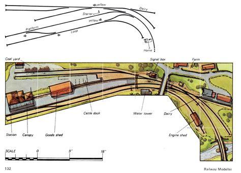 Branch-Line-Track-Plans