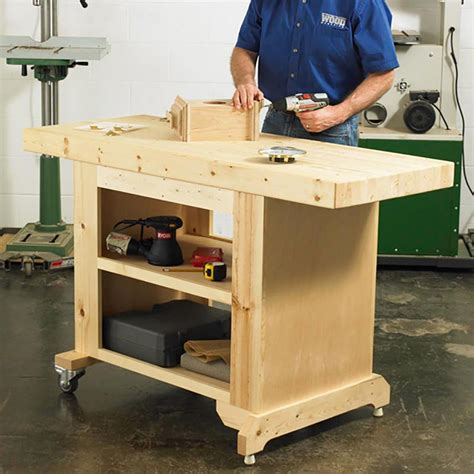 Budget Workbench Plans