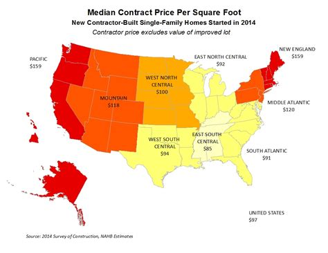 Build A House Cost Per Square Foot