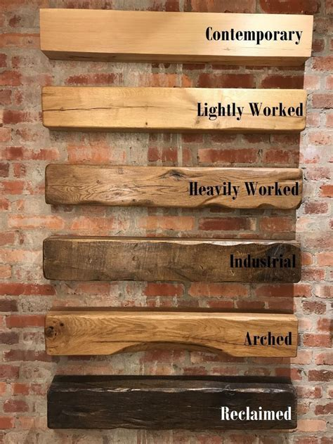 Building Fireplace Mantel With 4x8 Enclosed