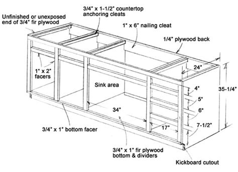 Building Free Lower Kitchen Cabinet Plans Free