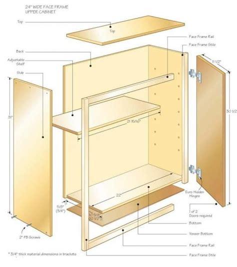 Built-In-Plans-Cabinet