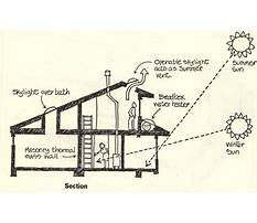Best Cabin plans passive solar.aspx