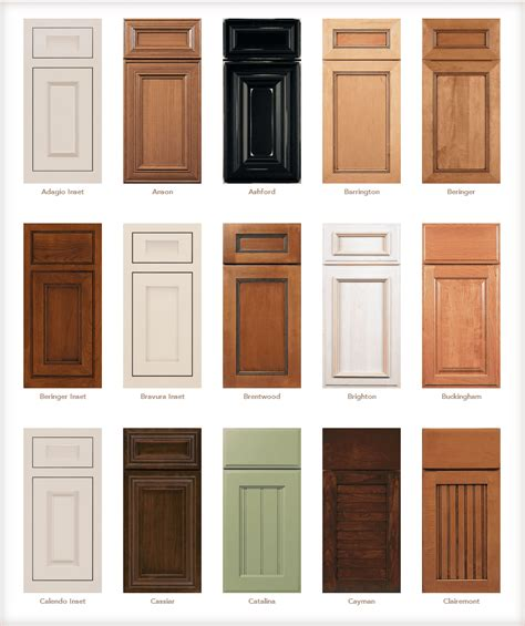 Cabinet Door And Drawer Styles