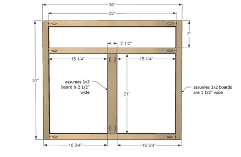 Cabinet Face Frame Dimensions Standard