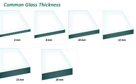 Cabinet Glass Thickness