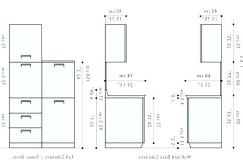Cabinet Measurement Standards Division