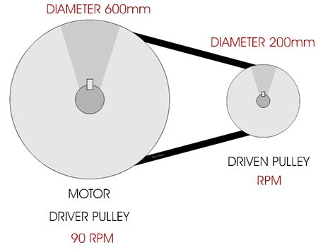 Calculate Pulley Speed Ratio