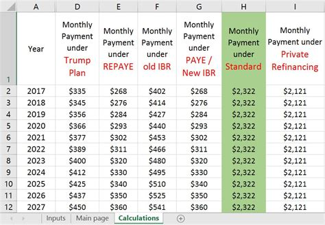 Calculate Student Loan Repayment Plan