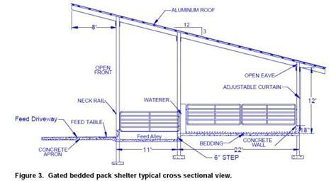 Calf-Shed-Building-Plans