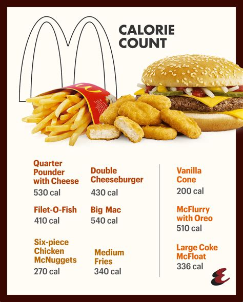 Calories In Medium Quarter Pounder Meal