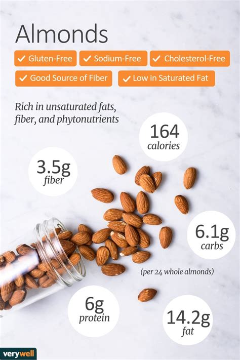 Calories Of 8 Almonds