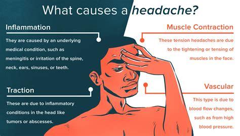 Can High Blood Cause Headaches And Can Pregnancy Cause Headaches Everyday