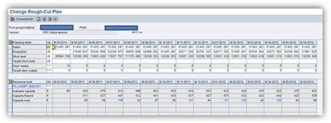 Capacity Planning Sap Table