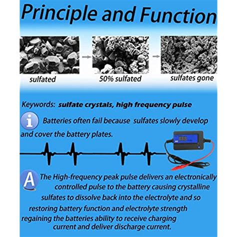 Car Battery Revive In High Point