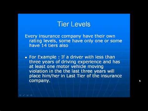 Car Insurance Tier Rating