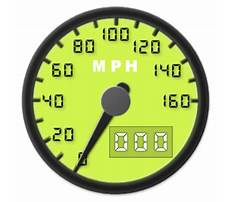 Best Car dash cams.aspx