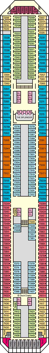 Carnival Splendor Empress Deck Plan