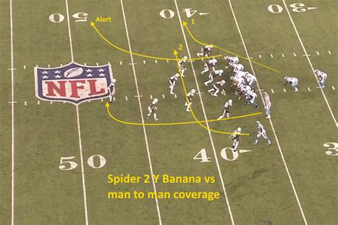 d1d1d603c Carolina Panthers Film Analysis: Spider 2 Y Banana! - Cat Scratch.