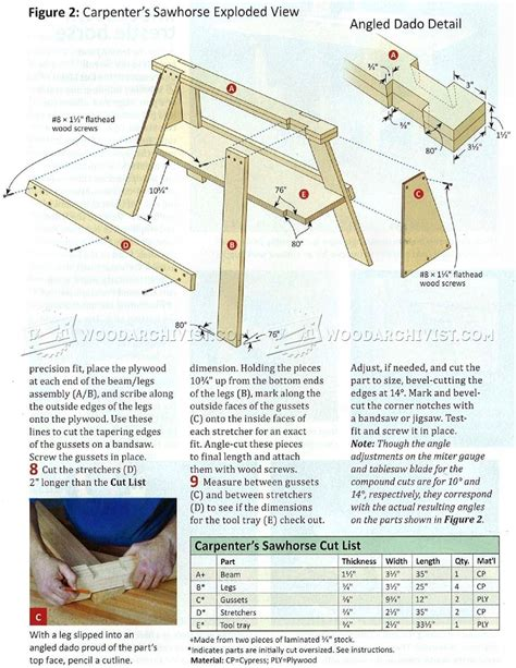 Carpenters Sawhorse Plan