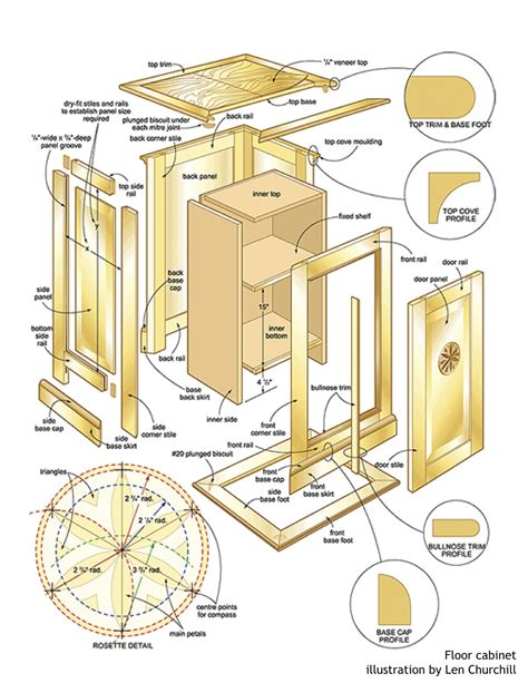 Carpentry Plans