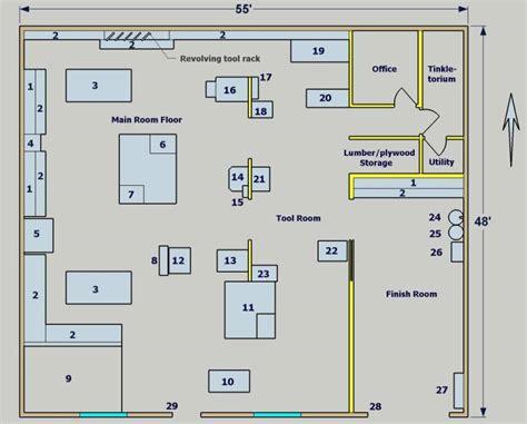 Carpentry-Workshop-Plan