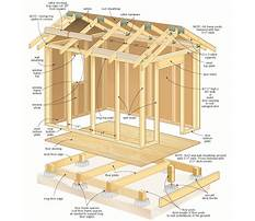 Best Carpentry shed plans