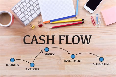 Cash Flow Business Loans