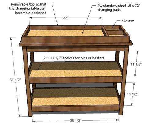 Changing Table Dimensions Pattern