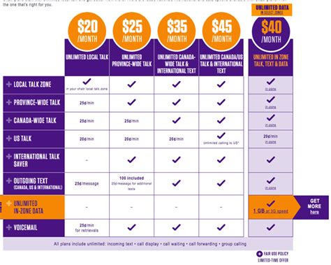 Chatter Mobile Plans