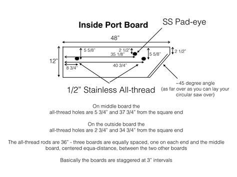 Chesapeake-Bay-Planer-Board-Plans