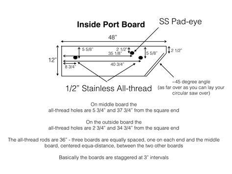 Chesapeake-Planer-Board-Plans