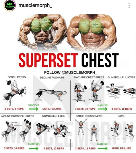 Chest And Core Workout Plan