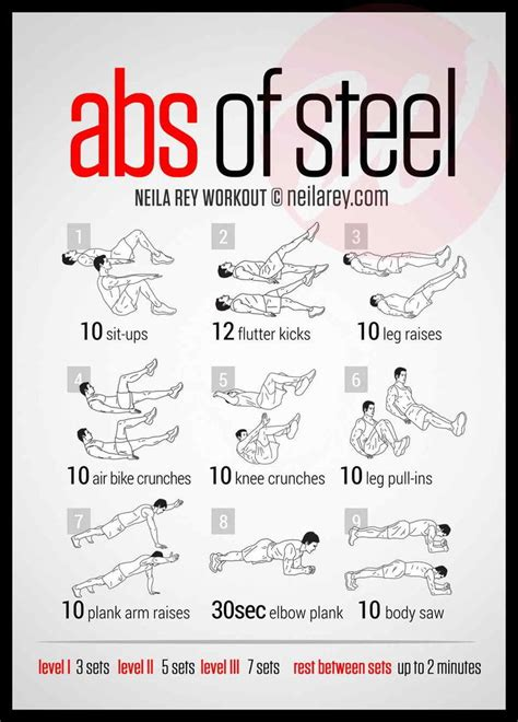 Chest Arms Abs Workout Plan