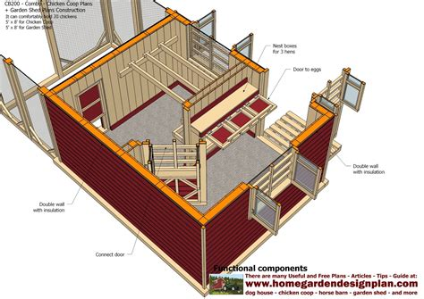 Chicken Sheds Plans