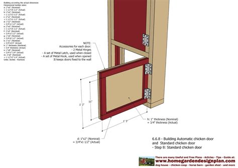 Chicken-Coop-Plans-Door-Dimensions