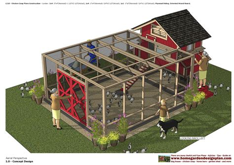 Chicken-House-Layout-Plans