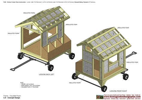 Chicken-Tractor-Plans-Pdf