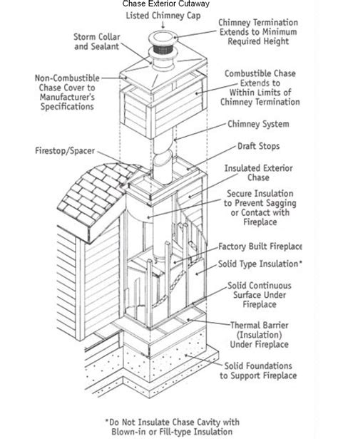 Chimney Chase Construction Plans