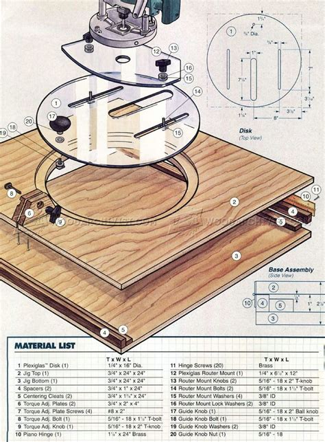 Circle Cutting Router Jig Plans