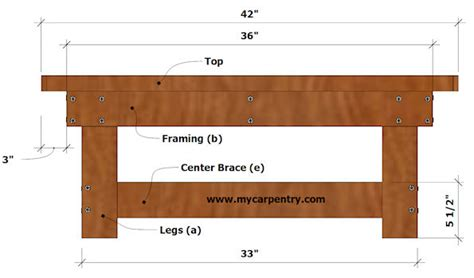 Coffee-Table-Plans-2x4