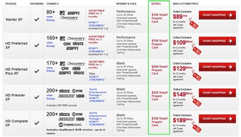 Comcast Tv Plans And Prices