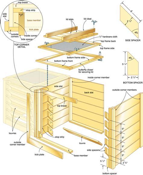 Commercial-Compost-Bin-Plans