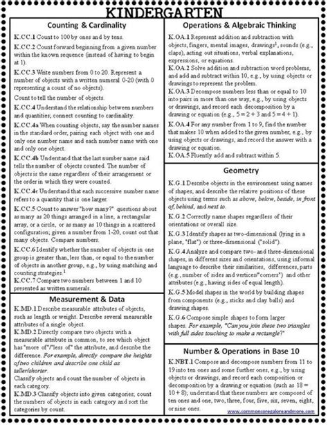 Common Core Math Standards For Kindergarten
