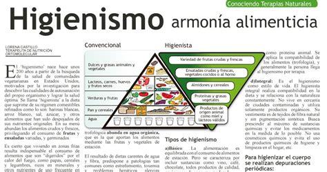 Como Comenzar Una Dieta Higienista And Dieta Para Marcar