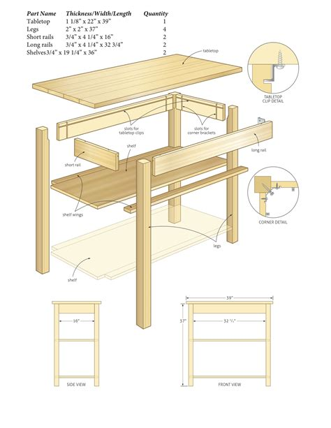 Components-Of-A-Woodworking-Table