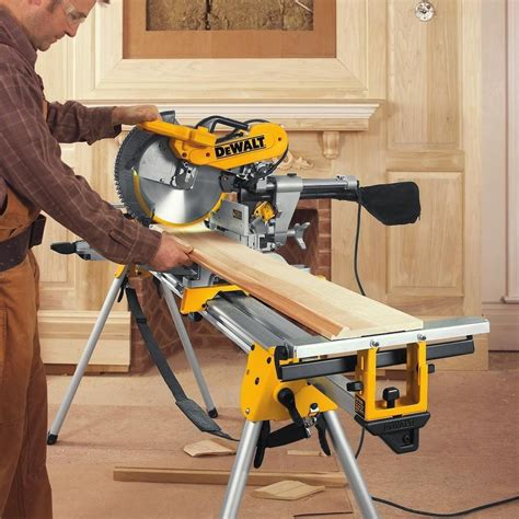 Compound Miter Saw Reviews Fine Woodworking