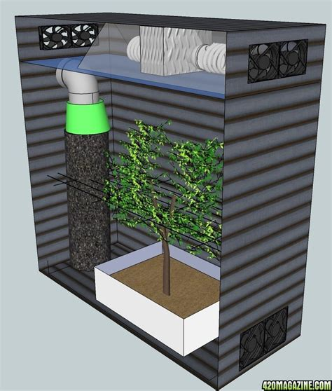 Computer Case Grow Box Plans