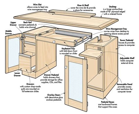 Computer Desk Free Woodworking Plans Projects Patterns
